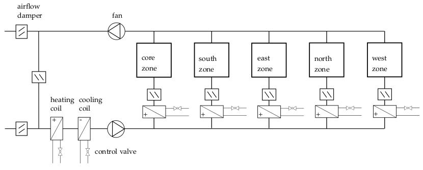 vavSchematics buildings examples vavreheat closedloop hvac schematic diagram at reclaimingppi.co