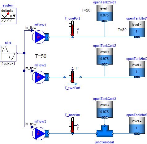 Modelica Fluid Examples Explanatory MeasuringTemperature